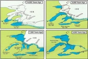 The image is from a tweet by Katherine O'Reilly‏ @DrKatfish who writes: The lakes formed at the end of the last glacial period ~14,000 yr ago as retreating ice sheets carved basins into the land #GreatLakesWeek pic.twitter.com/JDCF0gjEDQ. The credit that goes with the image is: