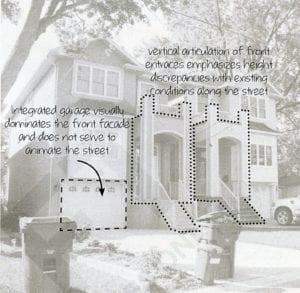 Figure 60 Incompatible front entrance design