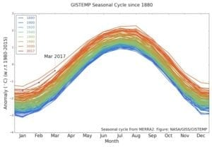 The image is from the April 14, 2017 Climate Central article mentioned at the post you are now reading.